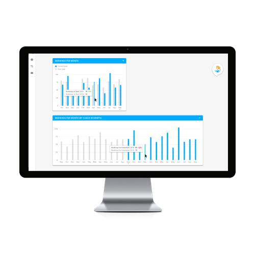 Extranet Analytics